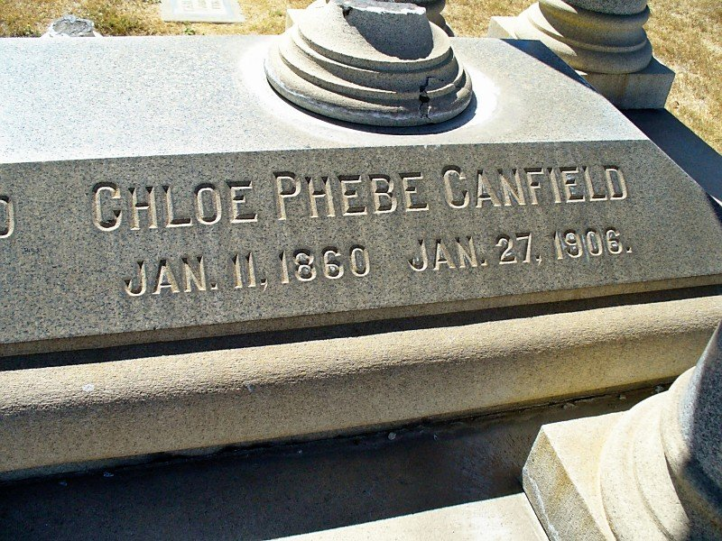 Charles A. Canfield
